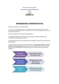 Improbidade Administrativa - Resumo Esquematizado