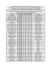 tabela de kv mAs mA dfofi