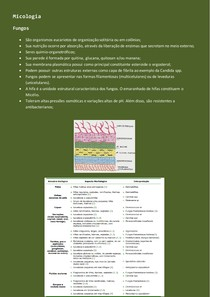 Micologia Veterinária - Detalhado
