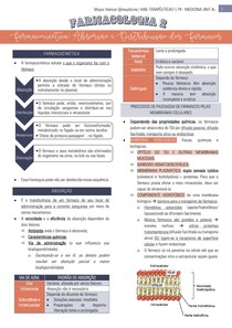 Farmacocinética Absorção e Distribuição - Farmacologia 2
