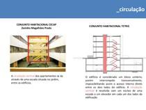anlide do conjunto habitacional zezinho e do conjunto habitacional tetris 11 1024