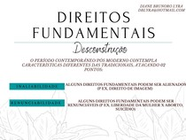 DIREITOS FUNDAMENTAIS: DESCONSTRUÇÃO (inaliabilidade e renunciabilidade)