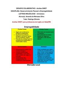 Análise Swot   desafio colaborativo   Desenvolvimento Pessoal e Empregabilidade