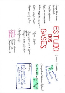Mapa mental - Estudo dos gases