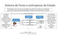 Infográfico_pesos_contrapesos_Estado