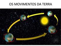 MOVIMENTOS DA TERRA e FUSOS HORÁRIOS
