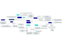 Mapa conceitual - Rinossinusite aguda