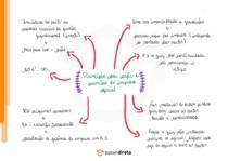 Princípio da ação (demanda ou inércia) e Princípio do impulso oficial - Mapa Mental
