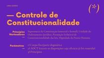 CONTROLE DE CONSTITUCIONALIDADE (MAPA MENTAL)