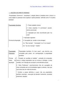 Direito das Coisas - roteiro de estudos