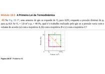 18-5 A Primeira Lei da Termodinâmica - Halliday