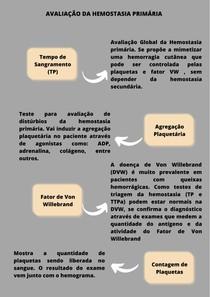 AVALIAÇÃO DA HEMOSTASIA PRIMÁRIA E SECUNDÁRIA