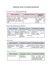 Prótese Total e Fatores Sistêmicos
