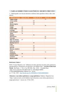 TABELAS SOBRE ÍNDICE GLICÊMICO E MICRONUTRIENTES (funções)