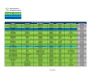 Lista de Medicamentos Referência. Lista A. ANVISA