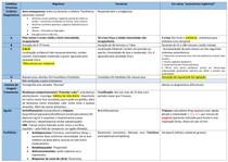 Tabela CEFALEIAS