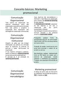 Conceito básicos marketing promocional