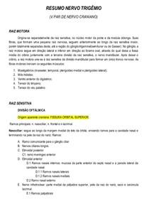 RESUMO ANESTESIOLOGIA 1