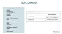 Doenças da aorta