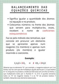 Cartaz: Balanceamento das equações químicas