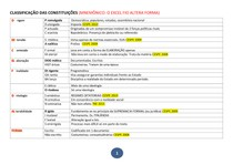 2 CLASSIFICAÇÃO DAS CONSTITUIÇÕES E APLICABILIDADE DAS NORMAS