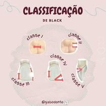 classificação de Black