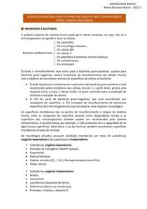 RESPOSTA IMUNITÁRIA PARA OS PRINCIPAIS AGENTES INFECTOPARASITÁRIOS VÍRUS, FUNGOS E BACTÉRIAS