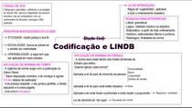 Direito Civil - Codificação e LINDB (MAPA MENTAL)