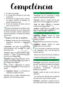 Competência - Processo Civil I