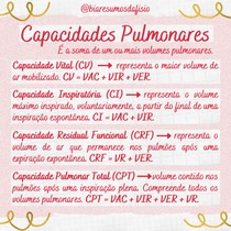 Capacidades Pulmonares - @biaresumosdafisio