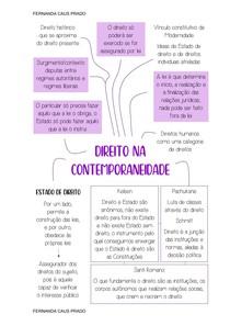 Mapa mental - Direito na Contemporaneidade