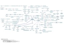 Mapa menta-Infarto