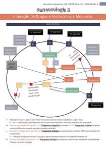 Interação de Drogas e Farmacologia Molecular (Exercício) - Farmacologia 5 PBL