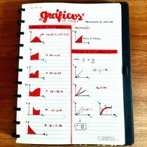 Gráficos em física ❤❤❤