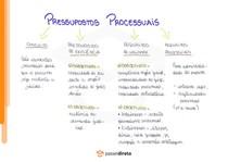 Requisitos processuais subjetivos de validade - Mapa Mental