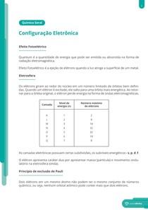 Configuração eletrônica - Resumo
