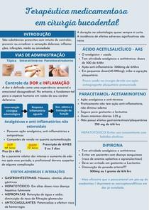 terapêutica medicamentosa em cirurgia