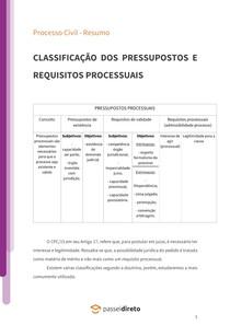 Requisitos processuais subjetivos de validade - Resumo