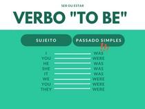VERBO TO BE - PASSADO SIMPLES