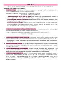 Direito do Trabalho - CLT atualizada