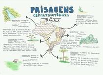 paisagens climatológicas