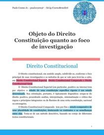 Objeto do Direito Constituição quanto ao foco de investigação