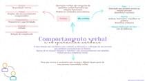 Comportamento Verbal e Operantes Verbais