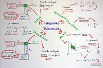 ENEM Mapa - Máquina Térmica