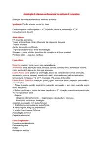 Semiologia do sistema cardiovascular de animais de companhia- RESUMO AULA