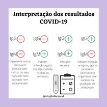 Exames Covid-19