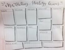 Marketing Strategy Canvas