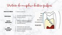 Proteção do complexo dentino pulpar