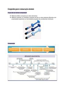 Compósitos para restaurações dentais -compactado