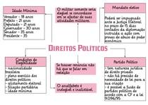 5 DIREITOS POLÍTICOS